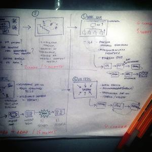 Подготовка презентации без PowerPoint